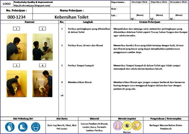 Standard Operating Procedures Sop Ellerenc S Blog
